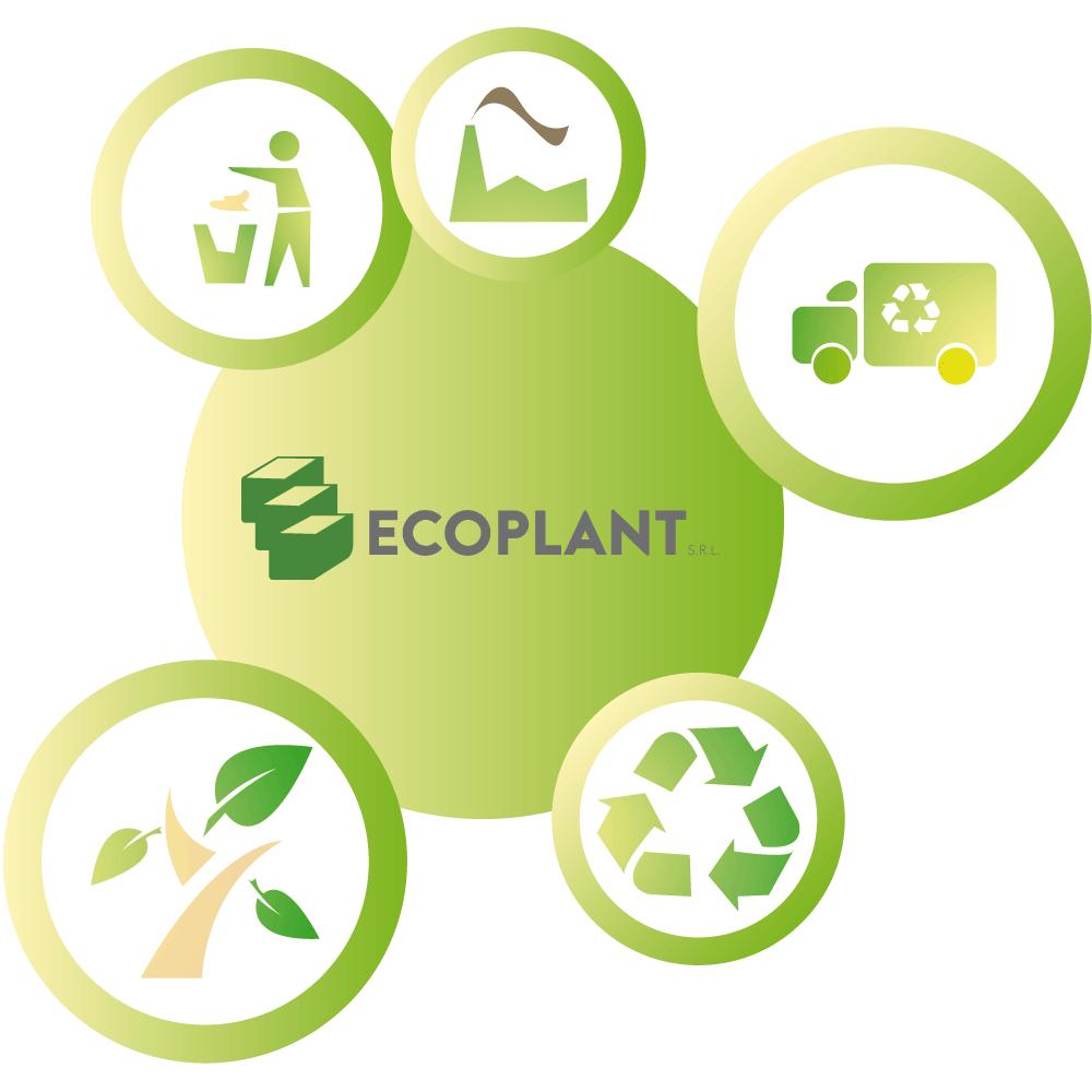 infografica_ecoplant